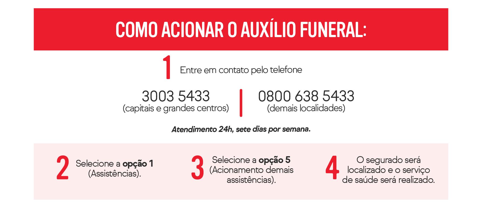 como acionar o auxílio funeral do seguro de vida ifood para entregadores